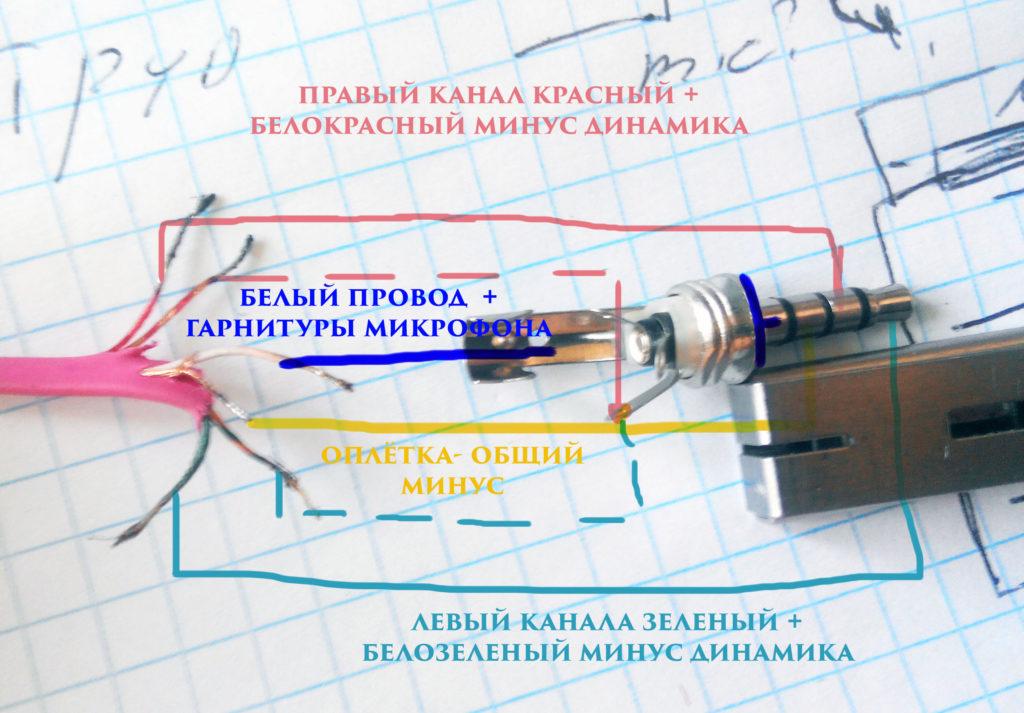 raspaika-naushnikov-beats-shema-provodov