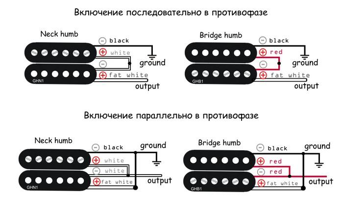Как правильно распаять звукосниматель на электргитаре схема