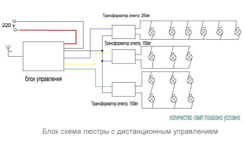 Схема китайской люстры