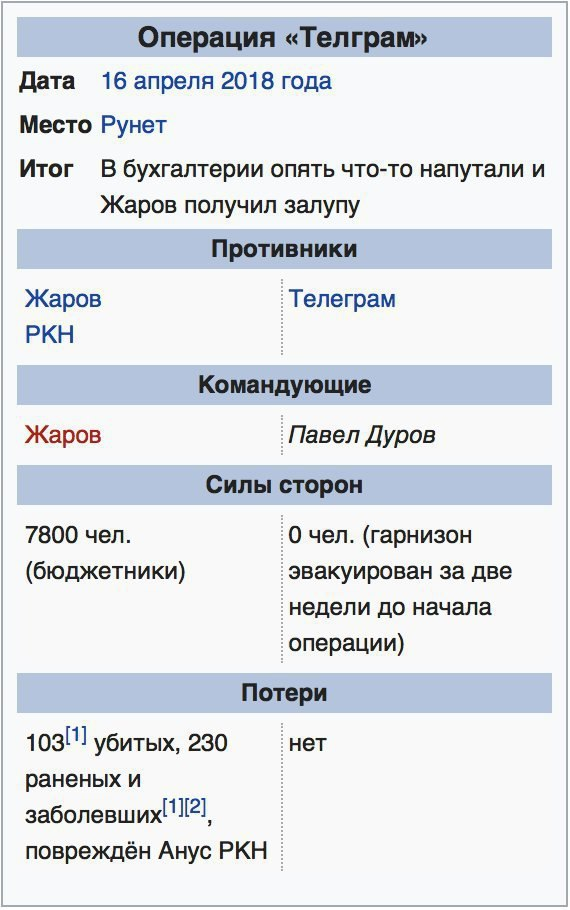 Операция Телеграм